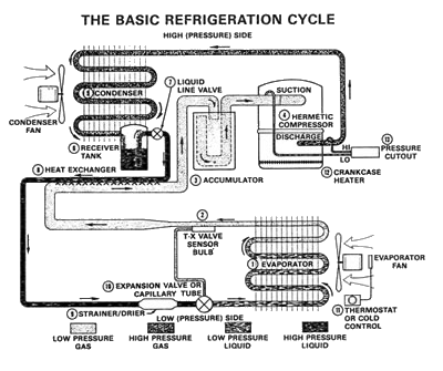 howacworks batec air conditioning products frequently asked questions how does air conditioning work diagram at aneh.co